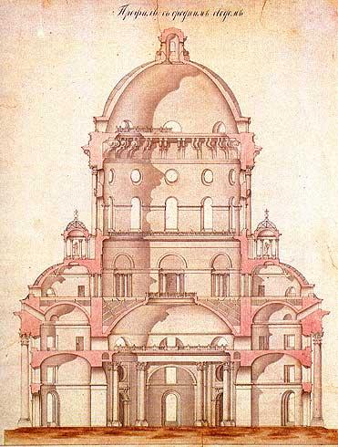 Профиль храма Христа Спасителя